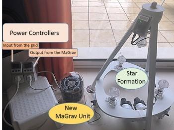 Units magrav power Implementation of